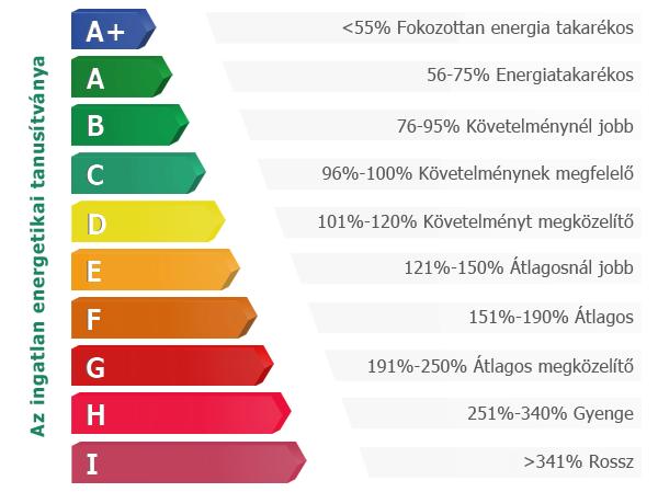 energetikai-tanusitvany